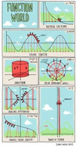 Science of Carnivals